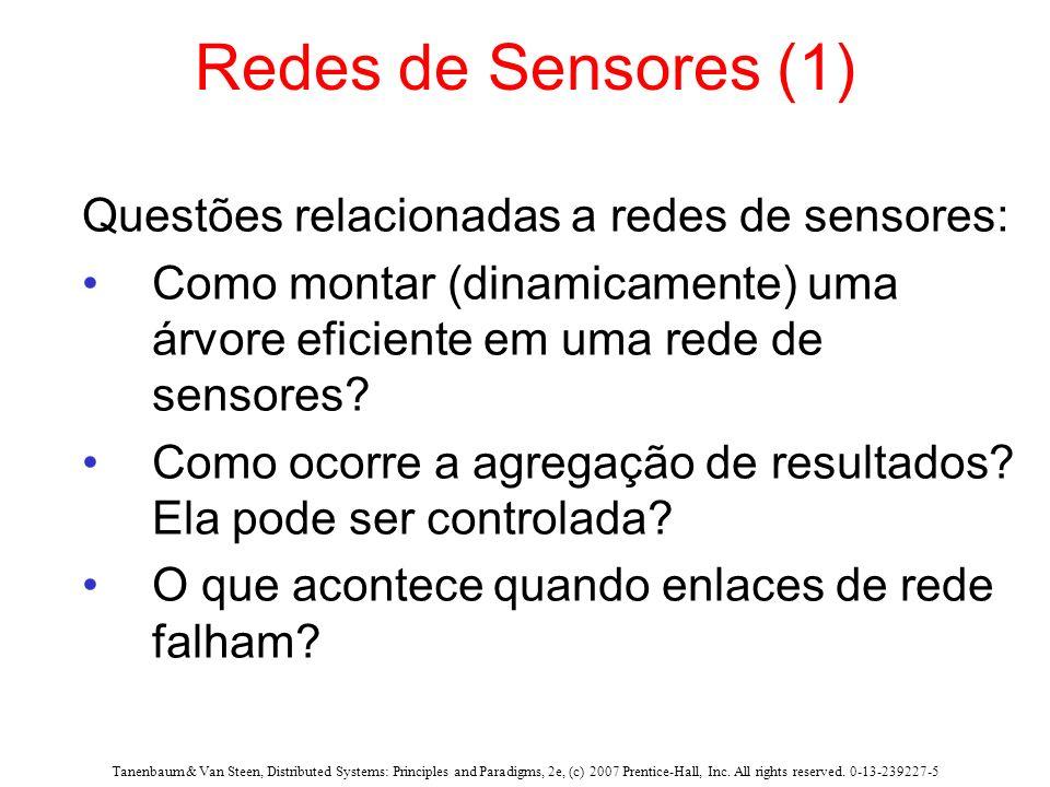 Redes de Sensores (1) Questões relacionadas a redes de sensores: