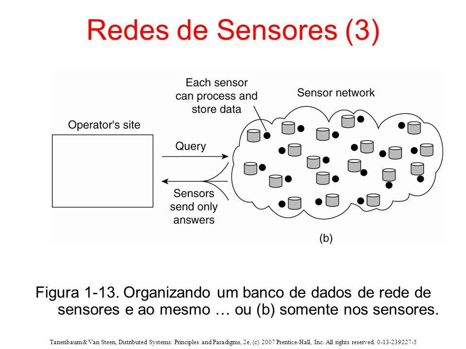 Redes de Sensores (3) Operator's site = lado do operador. Query – Consulte. Sensors send only answers – Sensores enviam apenas respostas.