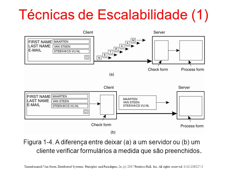 Técnicas de Escalabilidade (1)