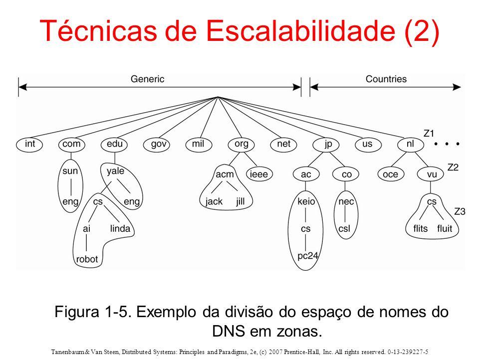 Técnicas de Escalabilidade (2)