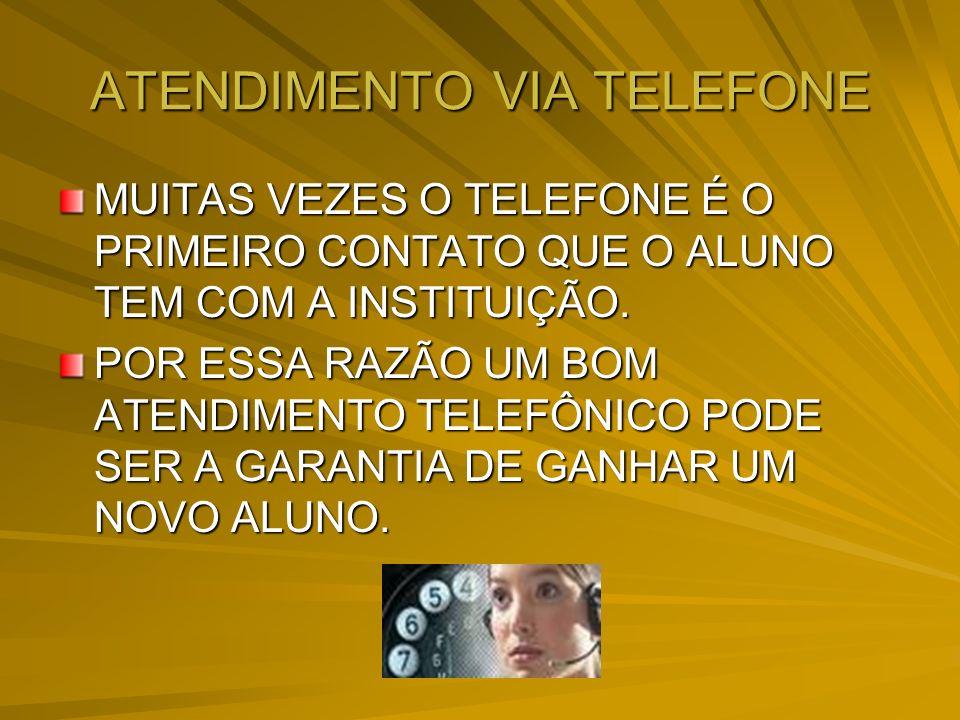 ATENDIMENTO VIA TELEFONE