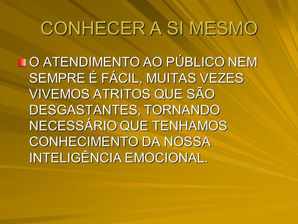 CONHECER A SI MESMO