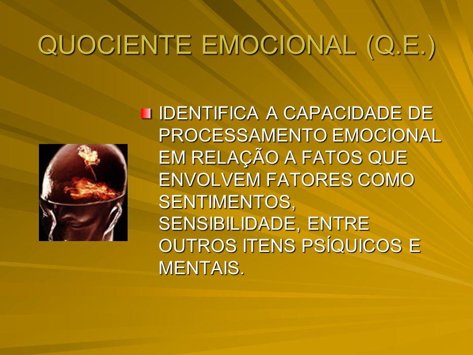 QUOCIENTE EMOCIONAL (Q.E.)