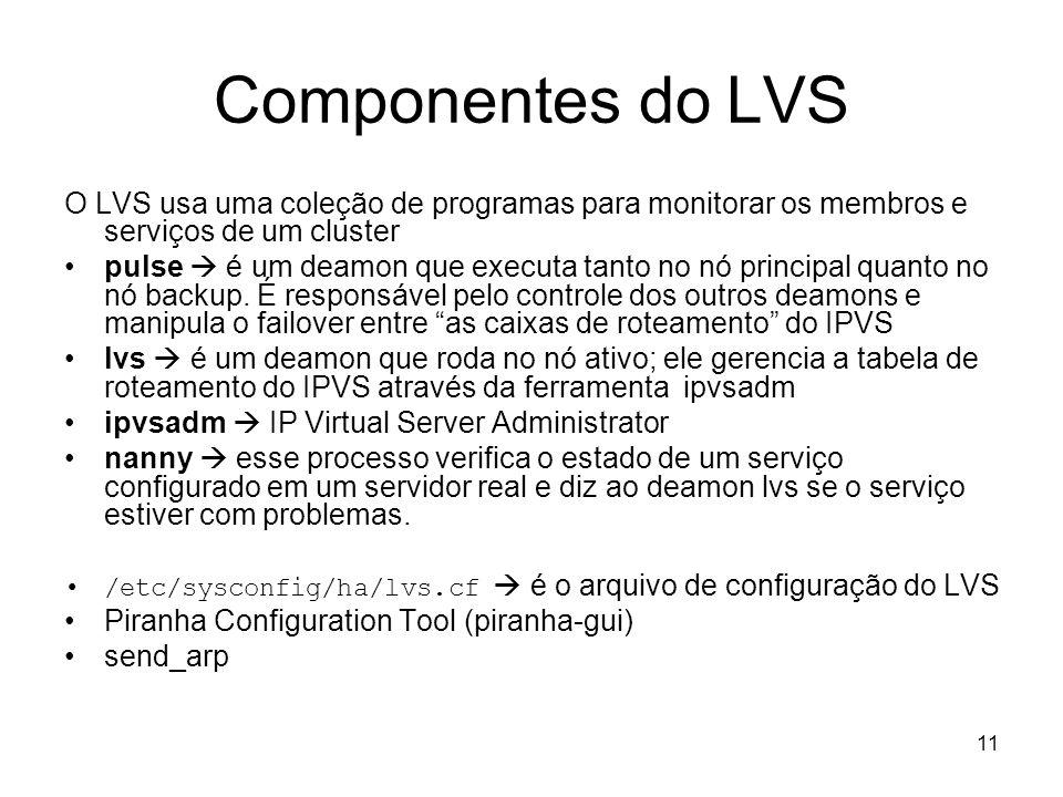Componentes do LVS O LVS usa uma coleção de programas para monitorar os membros e serviços de um cluster.