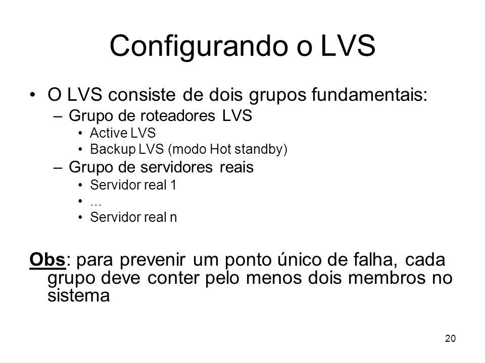 Configurando o LVS O LVS consiste de dois grupos fundamentais: