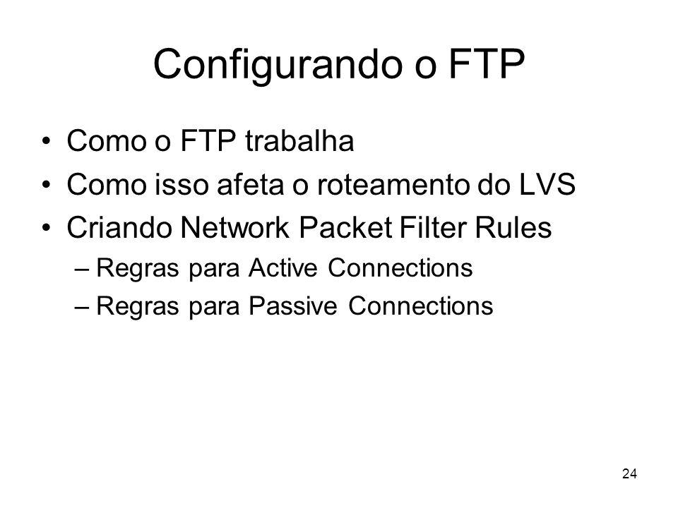 Configurando o FTP Como o FTP trabalha