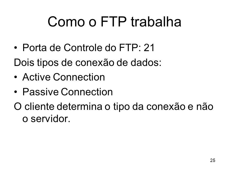 Como o FTP trabalha Porta de Controle do FTP: 21