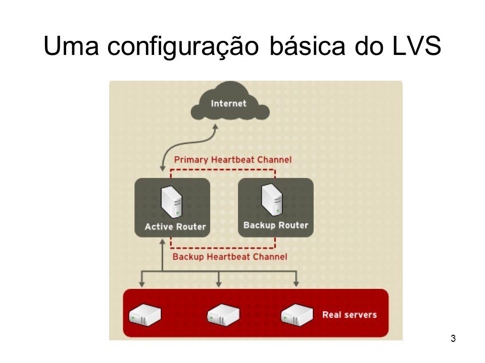 Uma configuração básica do LVS