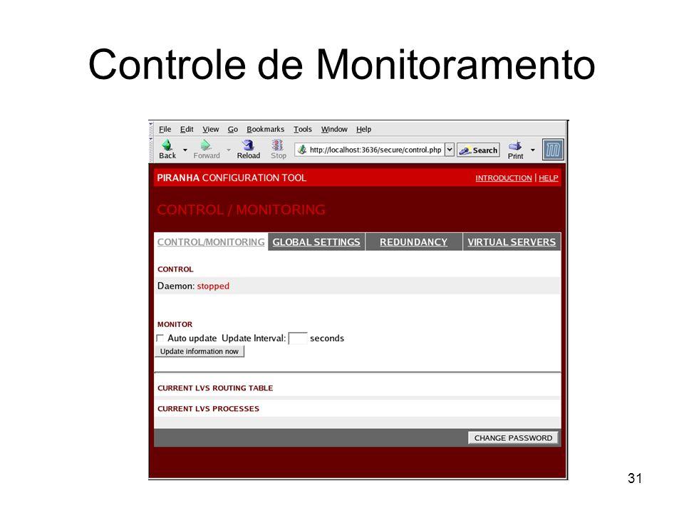 Controle de Monitoramento