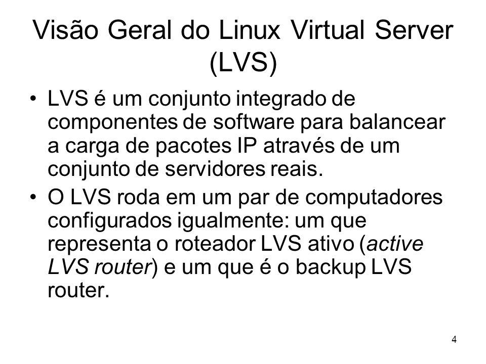 Visão Geral do Linux Virtual Server (LVS)