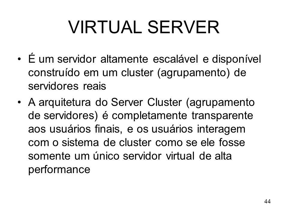 VIRTUAL SERVER É um servidor altamente escalável e disponível construído em um cluster (agrupamento) de servidores reais.