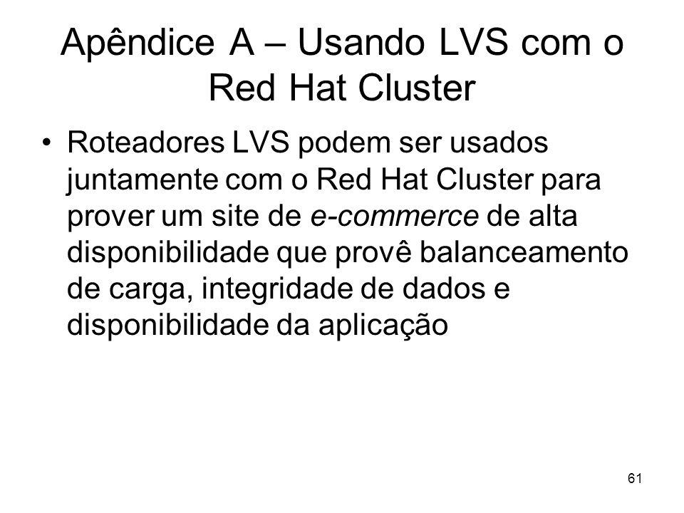 Apêndice A – Usando LVS com o Red Hat Cluster
