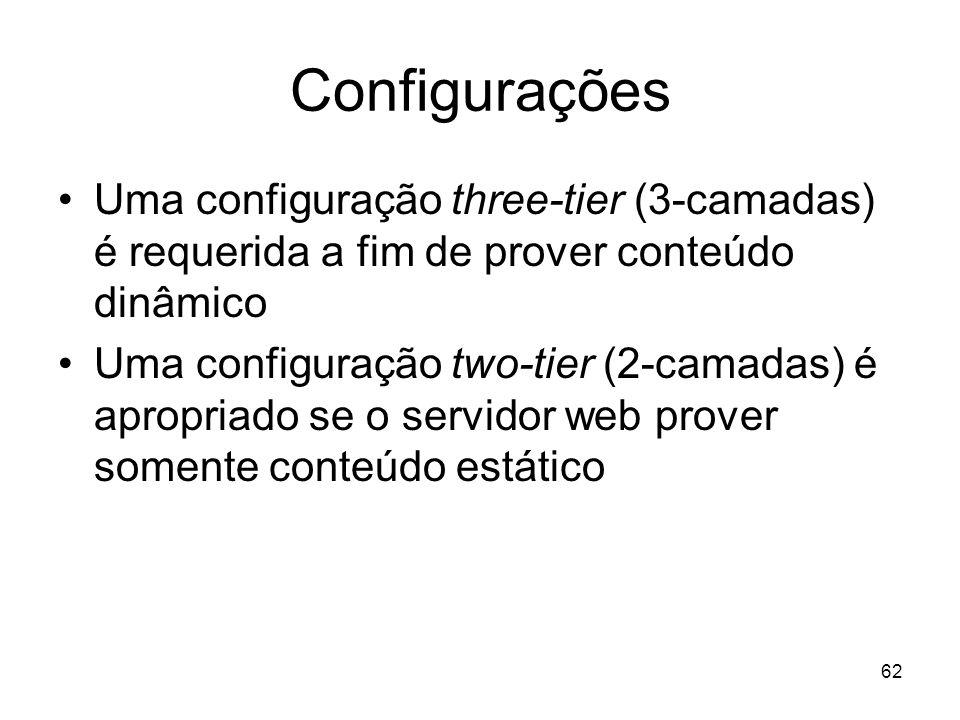 Configurações Uma configuração three-tier (3-camadas) é requerida a fim de prover conteúdo dinâmico.