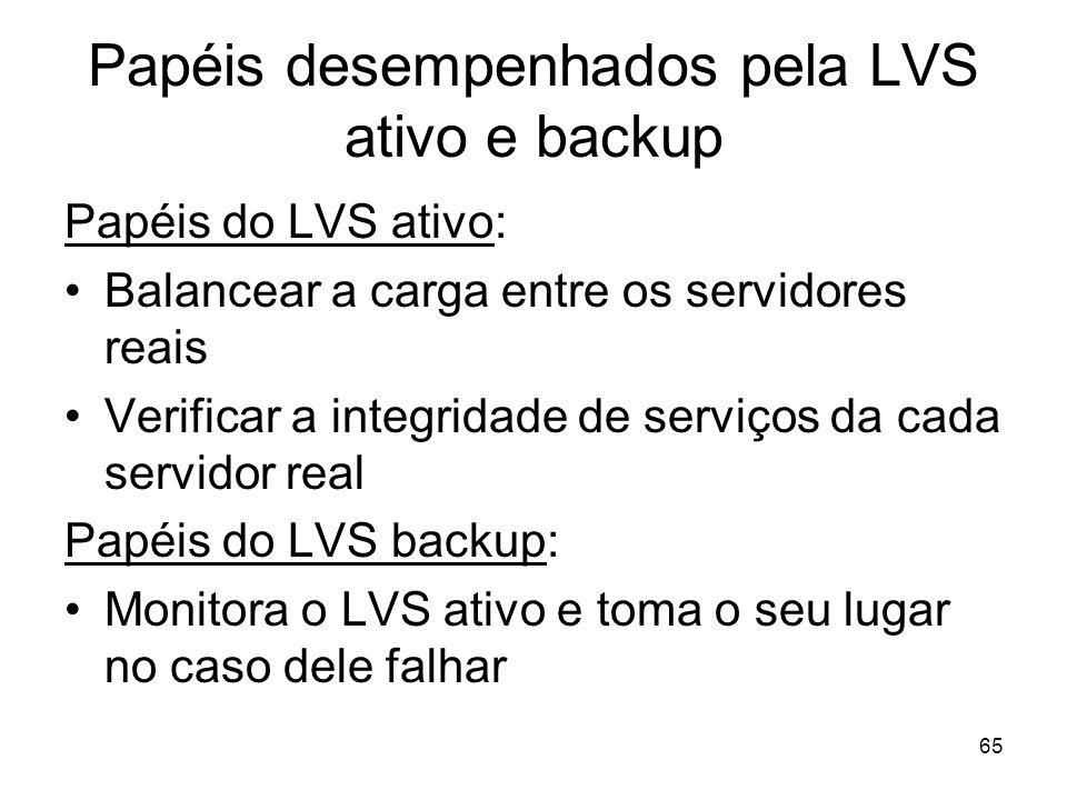 Papéis desempenhados pela LVS ativo e backup