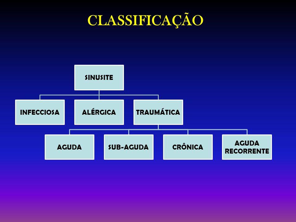 CLASSIFICAÇÃO SINUSITE INFECCIOSA ALÉRGICA TRAUMÁTICA AGUDA SUB-AGUDA