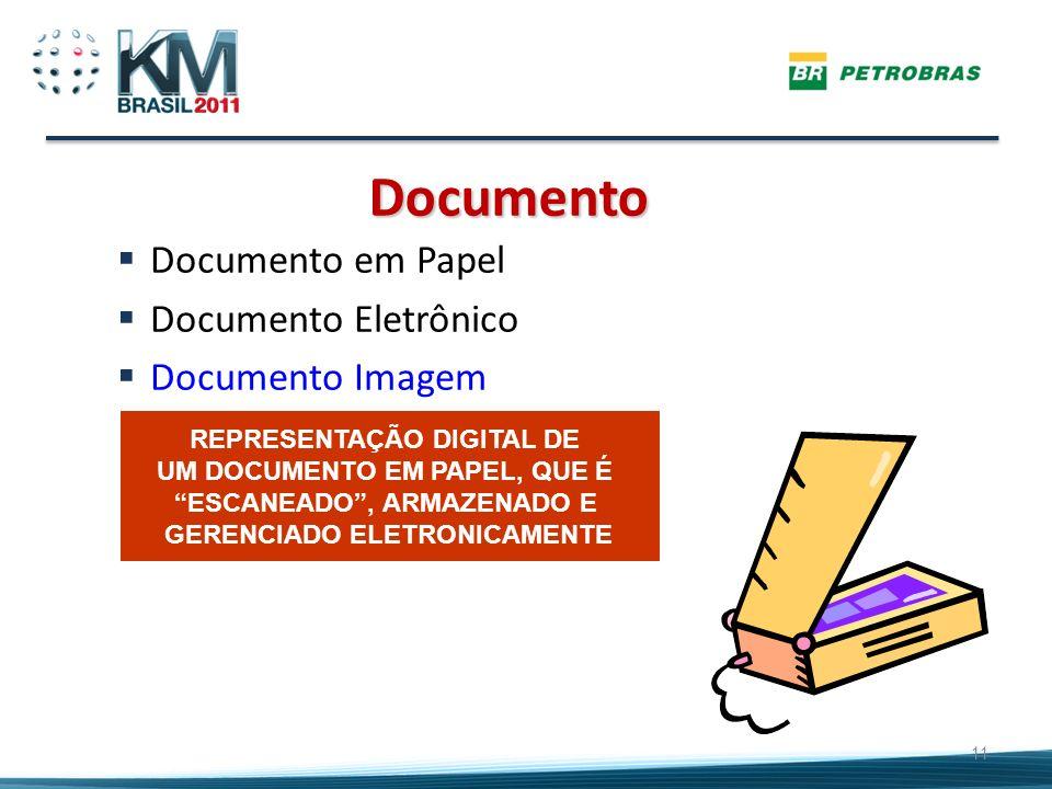Documento Documento em Papel Documento Eletrônico Documento Imagem