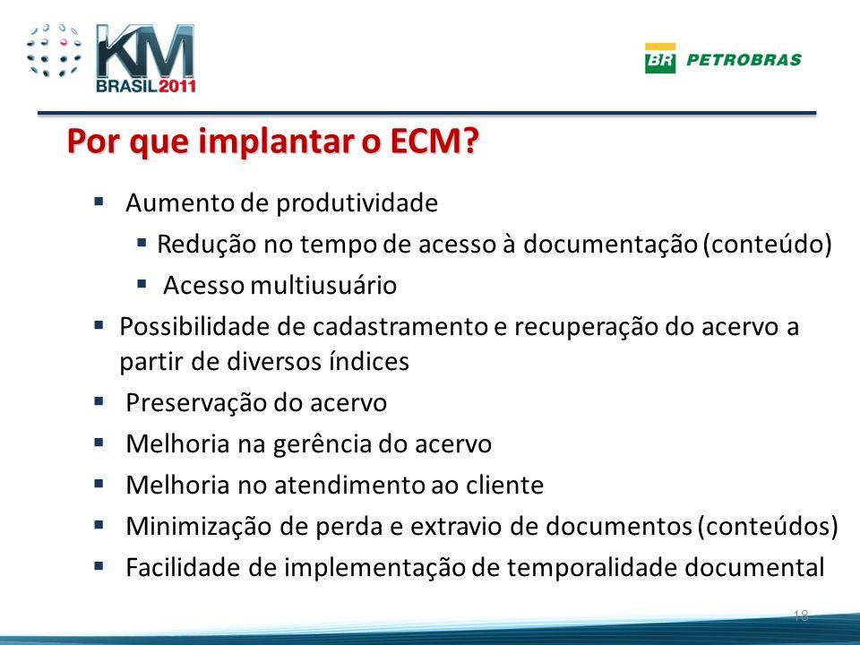 Por que implantar o ECM Aumento de produtividade