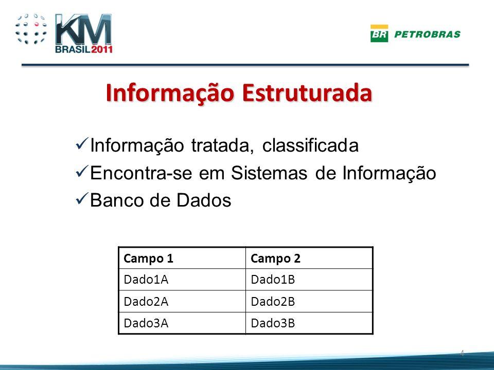 Informação Estruturada