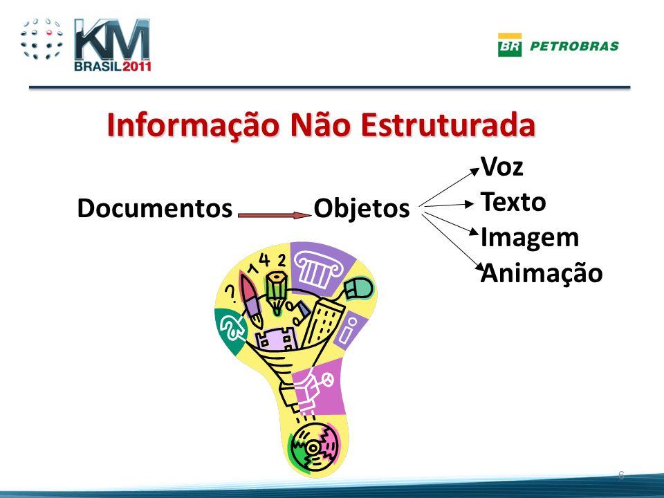 Informação Não Estruturada