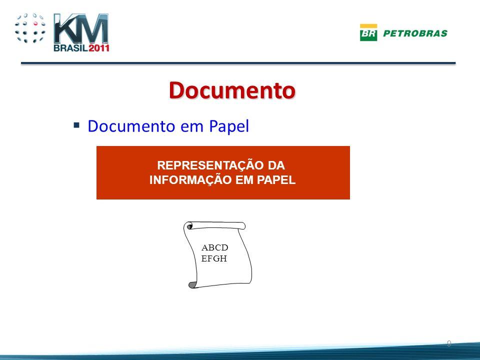 Documento Documento em Papel REPRESENTAÇÃO DA INFORMAÇÃO EM PAPEL ABCD