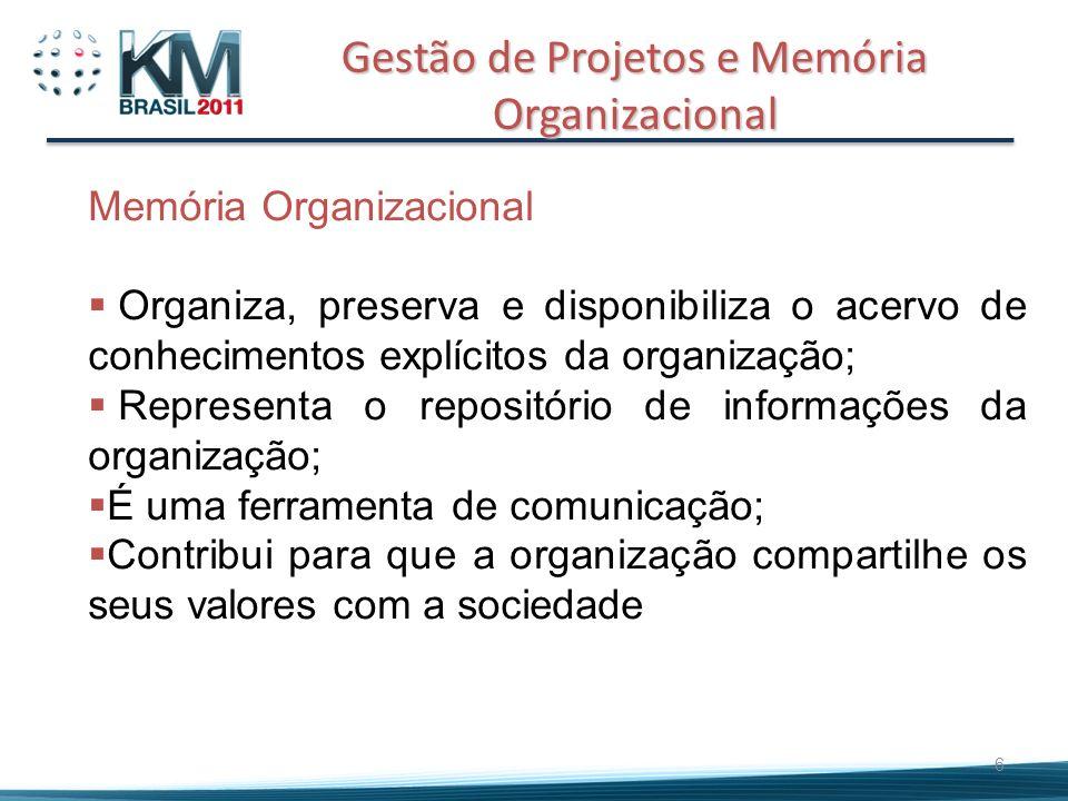 Gestão de Projetos e Memória Organizacional