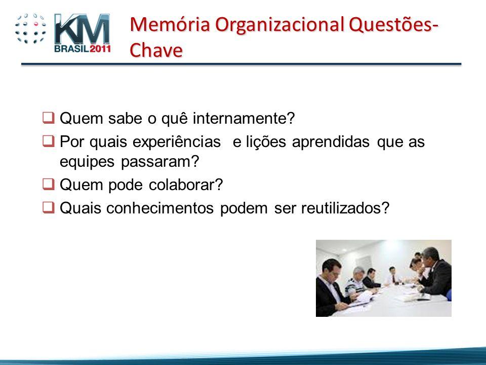 Memória Organizacional Questões-Chave