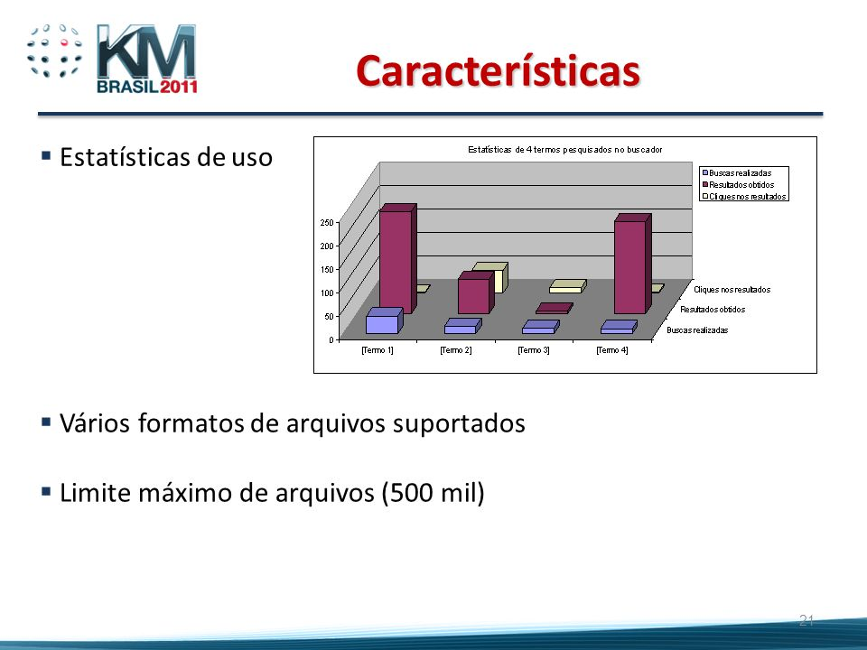 Características Estatísticas de uso