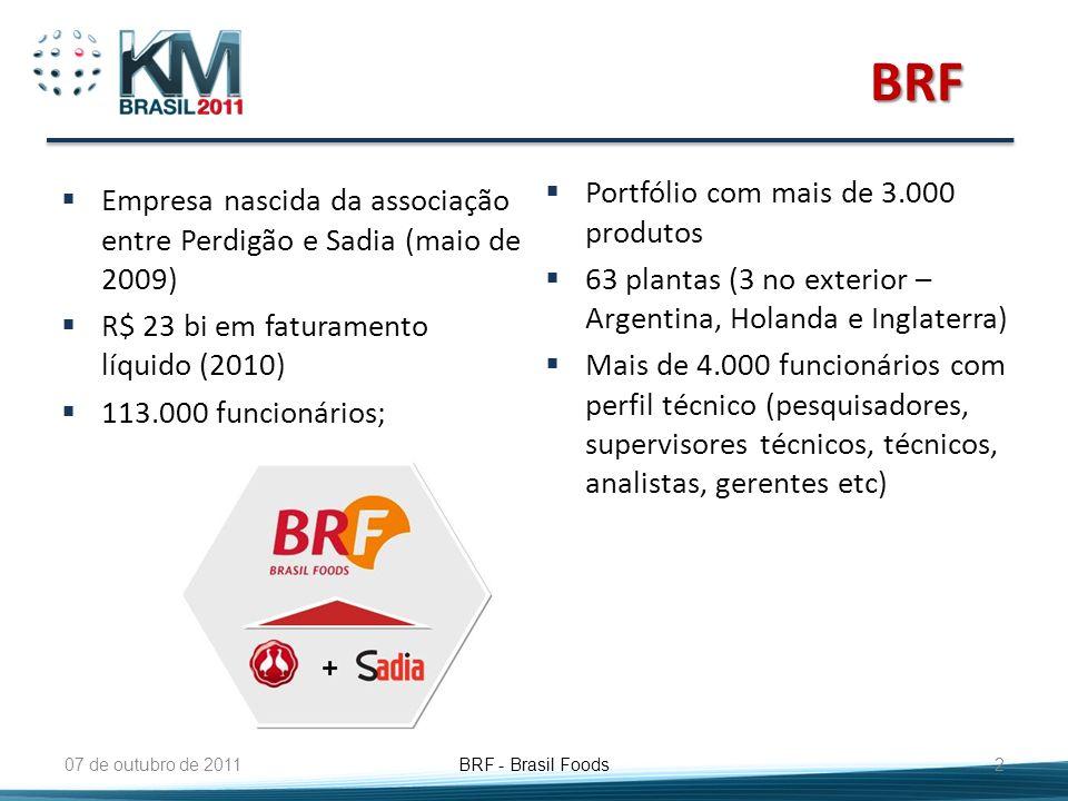 BRF Portfólio com mais de 3.000 produtos