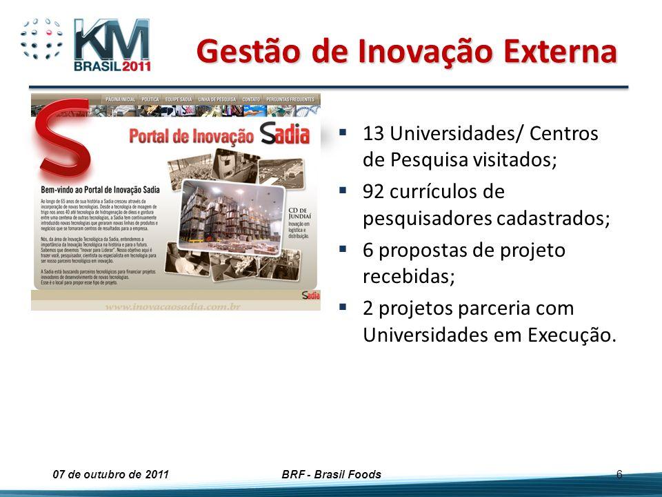 Gestão de Inovação Externa