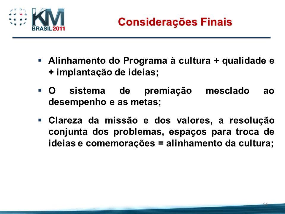 Considerações Finais Alinhamento do Programa à cultura + qualidade e + implantação de ideias;