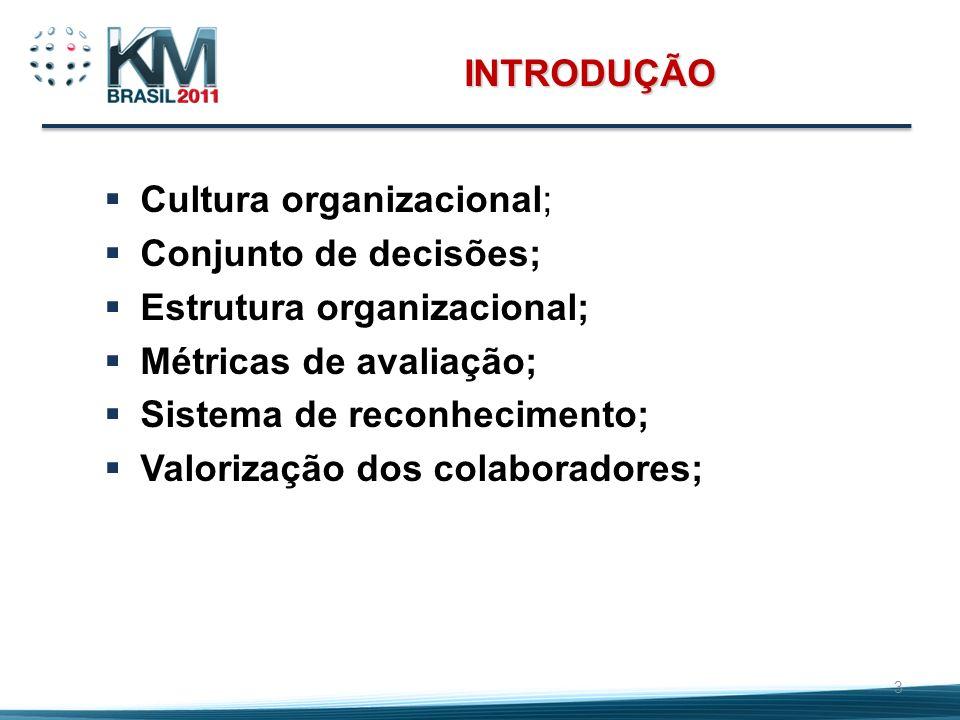 INTRODUÇÃO Cultura organizacional; Conjunto de decisões; Estrutura organizacional; Métricas de avaliação;