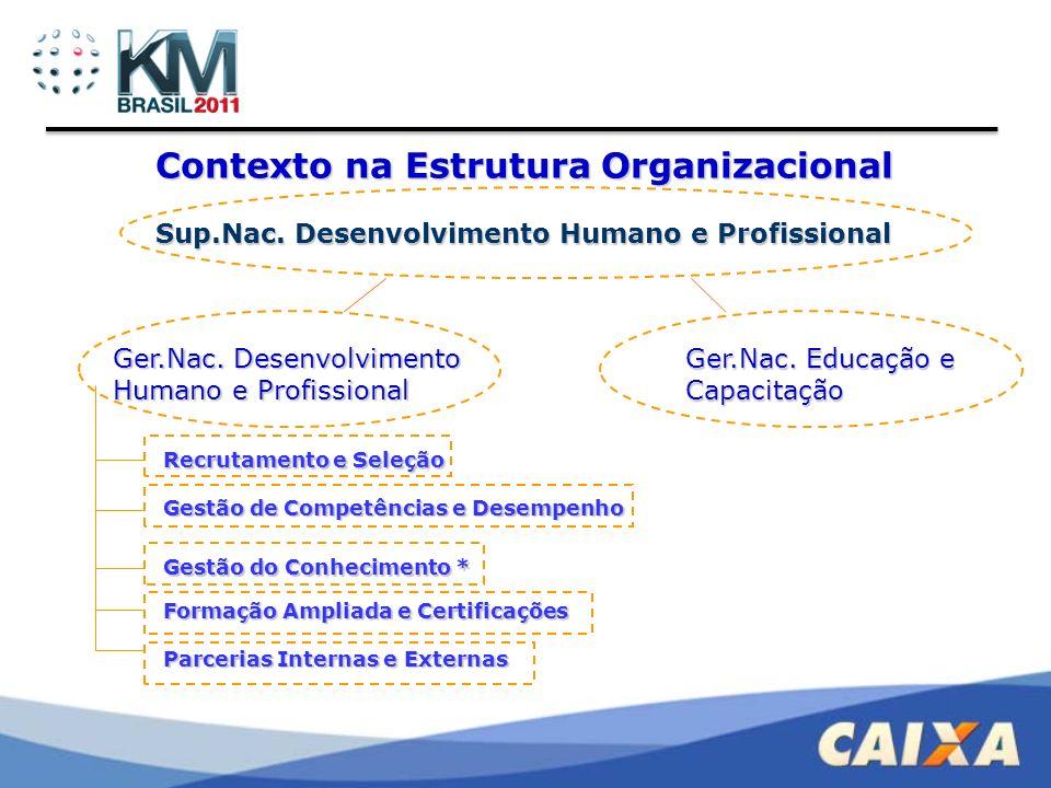 Contexto na Estrutura Organizacional