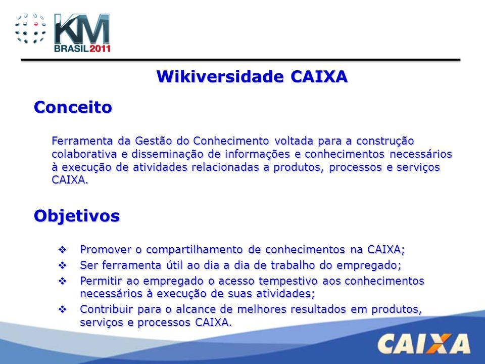 Wikiversidade CAIXA Conceito Objetivos