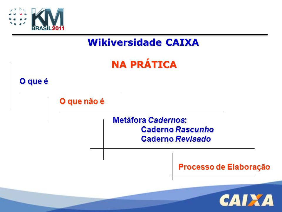 Wikiversidade CAIXA NA PRÁTICA