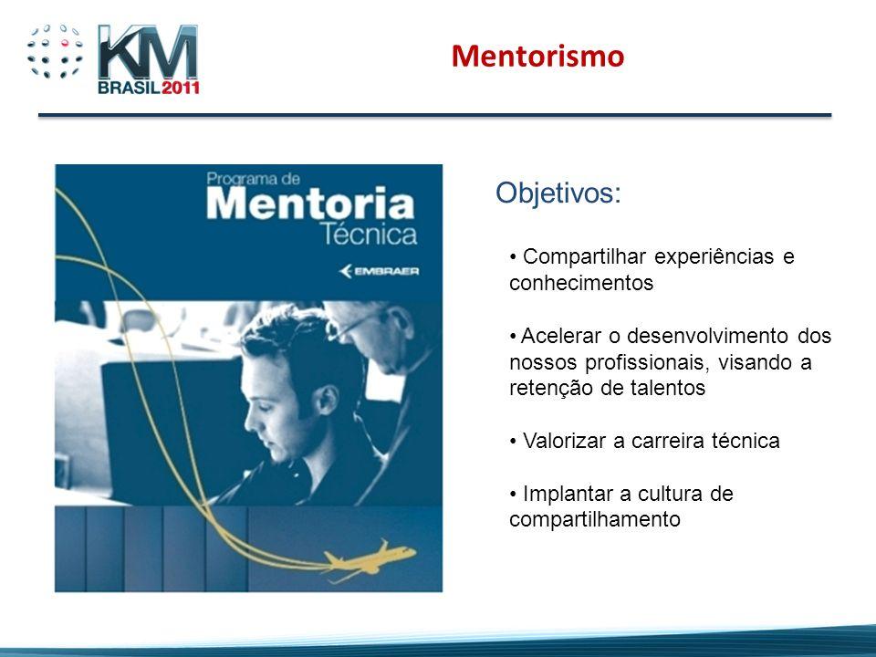 Mentorismo Objetivos: Compartilhar experiências e conhecimentos