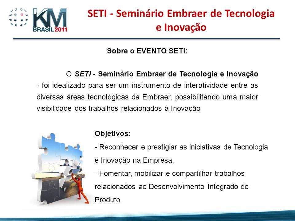 SETI - Seminário Embraer de Tecnologia e Inovação