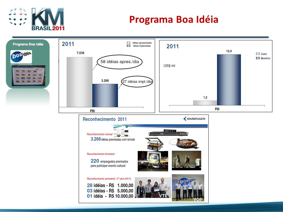 Programa Boa Idéia 2011 2011