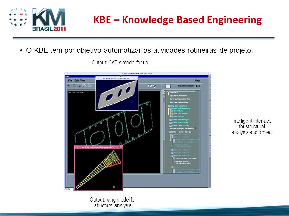 KBE – Knowledge Based Engineering