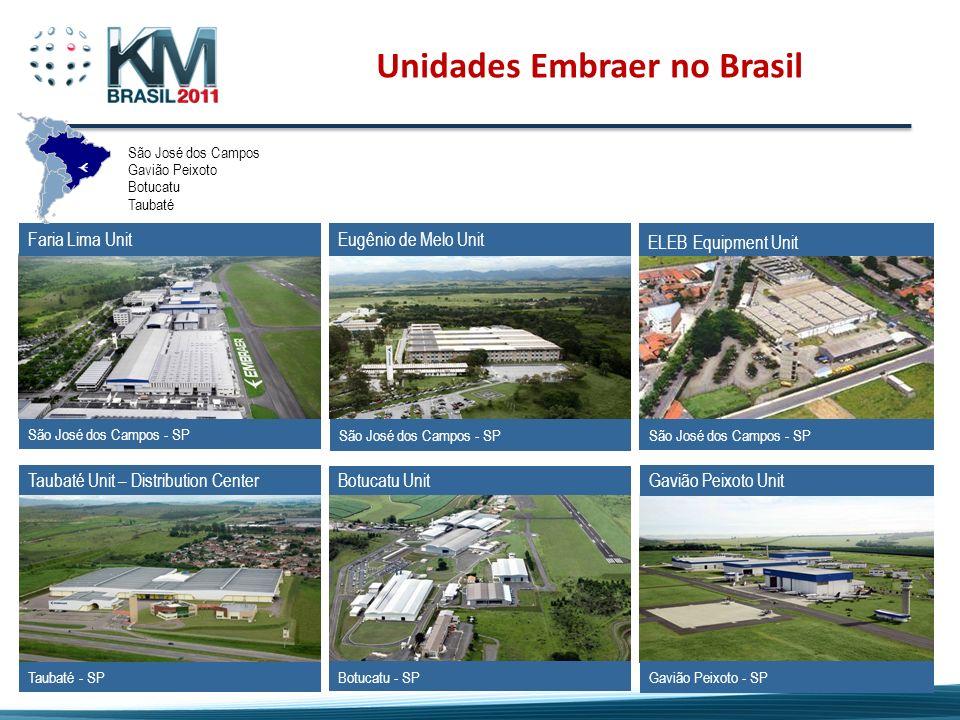 Unidades Embraer no Brasil