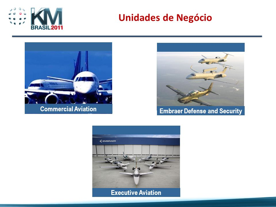 Embraer Defense and Security