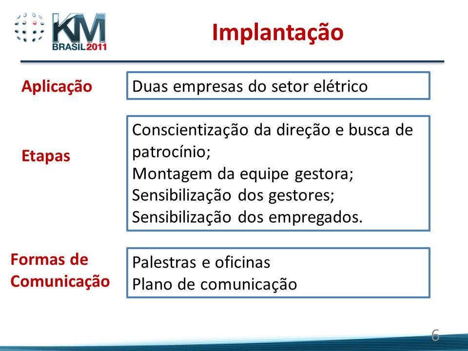Implantação Aplicação Duas empresas do setor elétrico