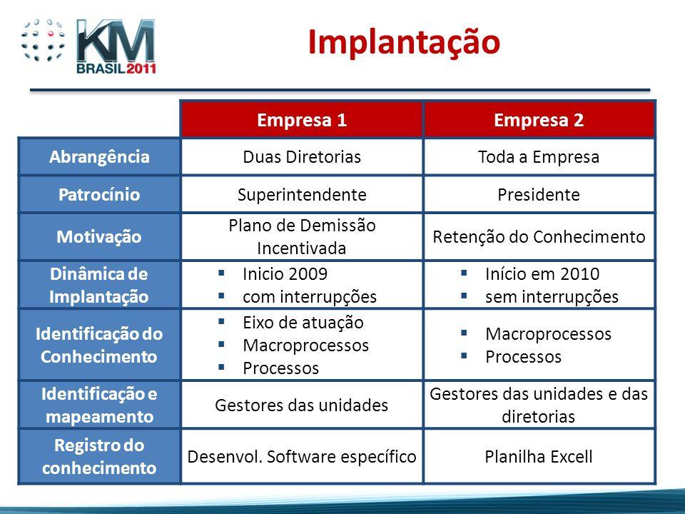 Implantação Empresa 1 Empresa 2 Abrangência Duas Diretorias