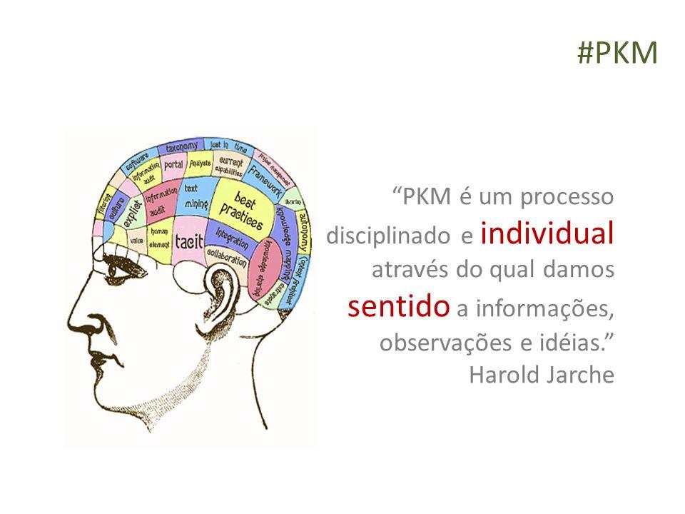 #PKM PKM é um processo disciplinado e individual através do qual damos sentido a informações, observações e idéias.