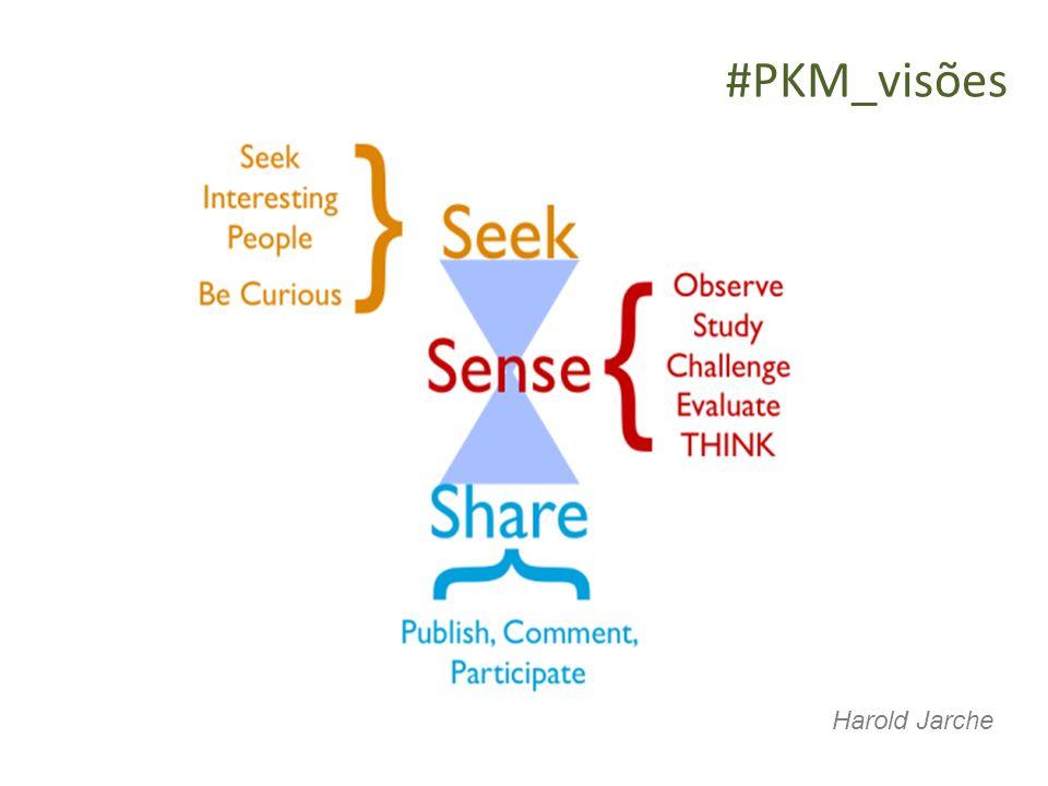 #PKM_visões Cris, vc pode comentar este, não Harold Jarche