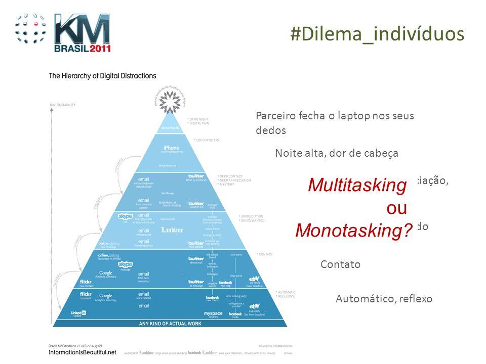 #Dilema_indivíduos Eu sou muitos Multitasking ou Monotasking