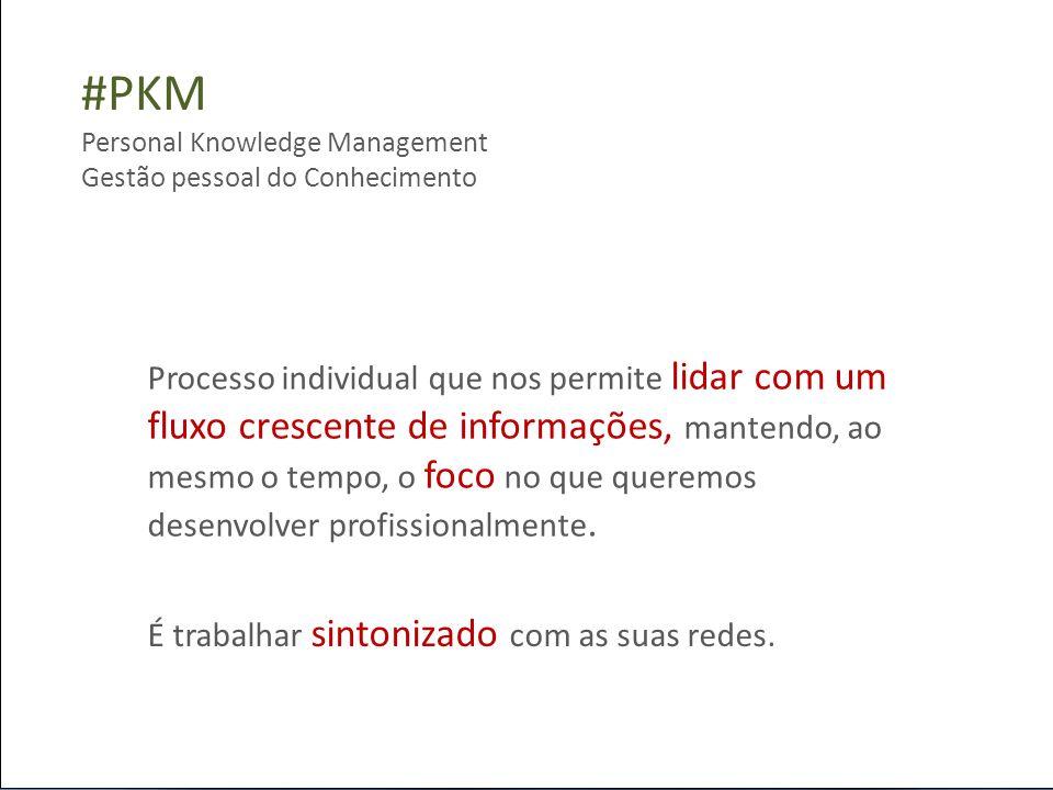 #PKM Personal Knowledge Management. Gestão pessoal do Conhecimento.