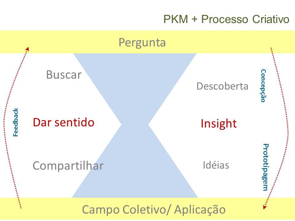 Campo Coletivo/ Aplicação