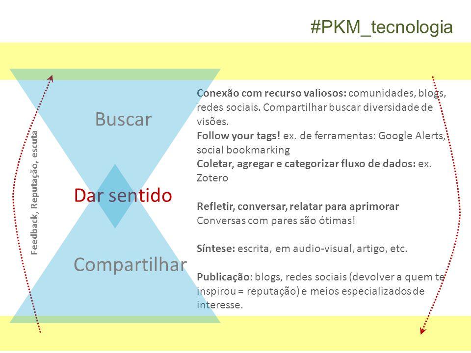 Buscar Dar sentido Compartilhar #PKM_tecnologia