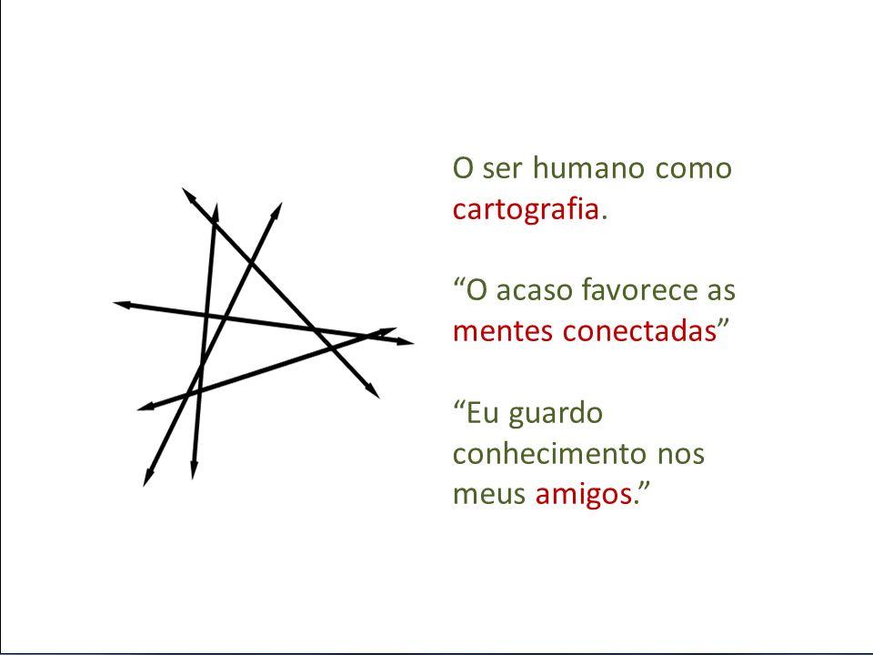 O ser humano como cartografia.