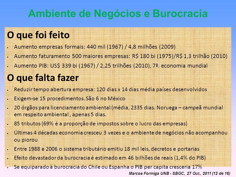 Ambiente de Negócios e Burocracia
